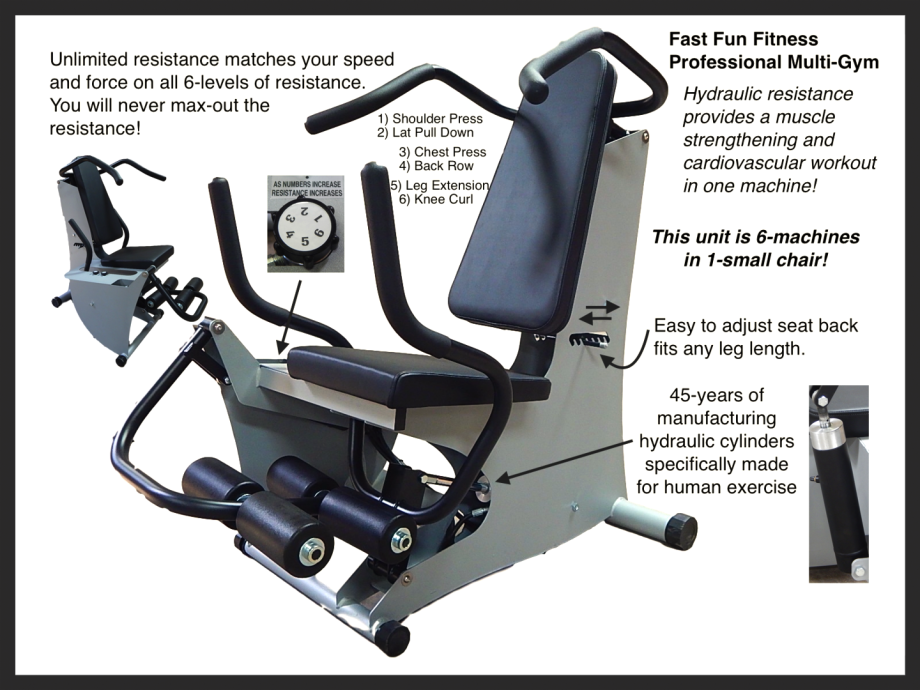 hydraulic pace total power 3-in-1 machine fitness