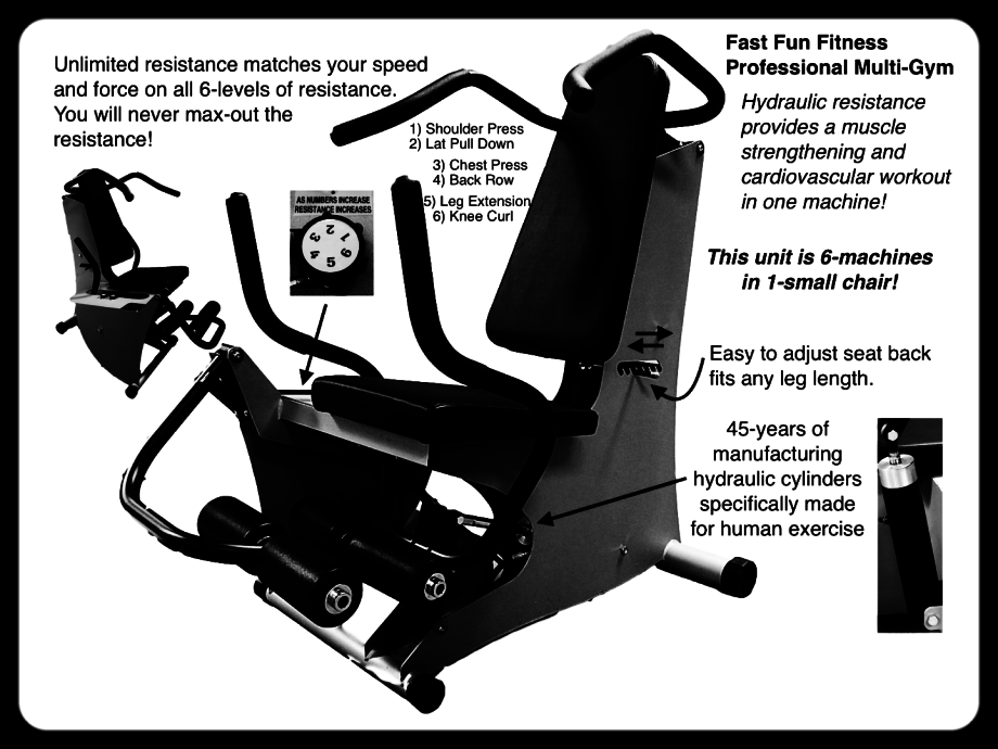 explanation of hydraulic fitness equipment multi gym