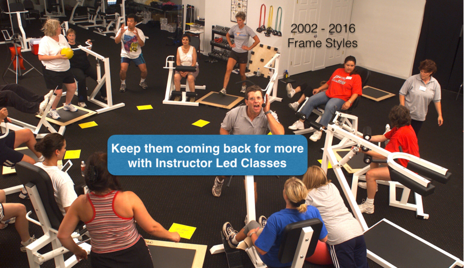30 minute circuit workout instructor led class formats